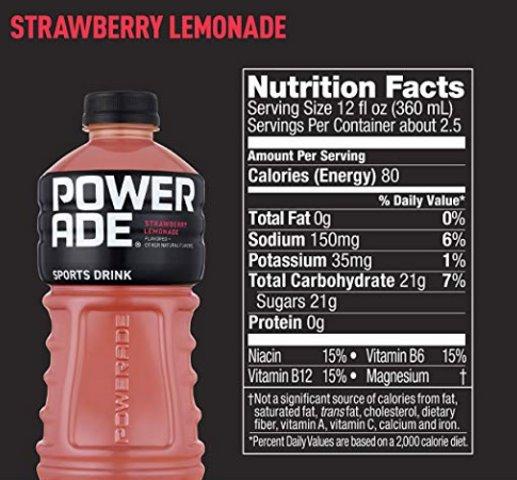 Powerade vs. Gatorade | Sports Drinks USA