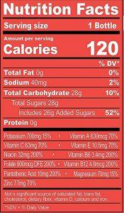 Berry Lemonade nutrients charts