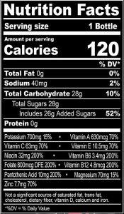 Blackout nutrients chart