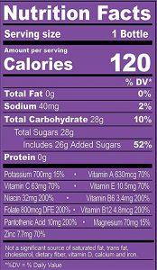 Grape nutrients chart